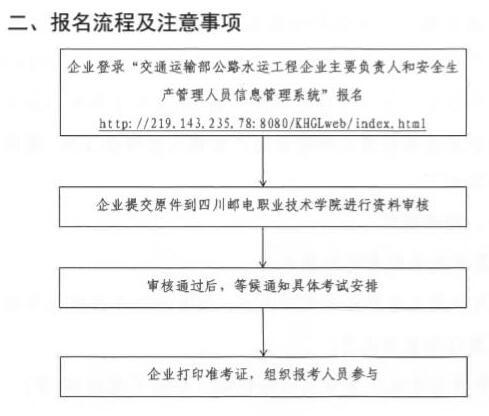 关于开展四川省2019年下半年公路水运工程施工企业主要负责人和安全生产管理人员考核工作的通知