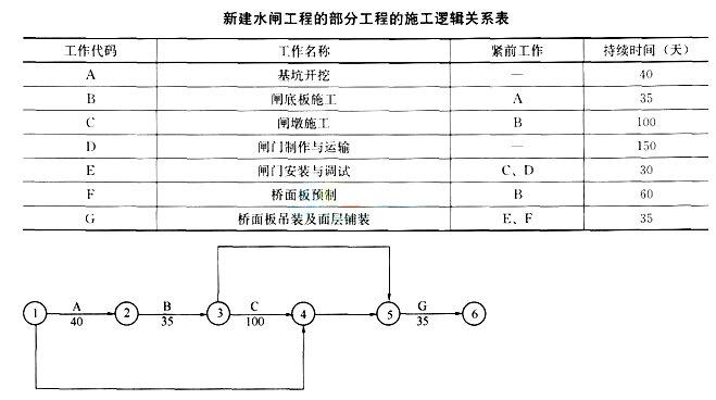 立井井筒检查钻孔可以布置在井筒范围内的情况是()。